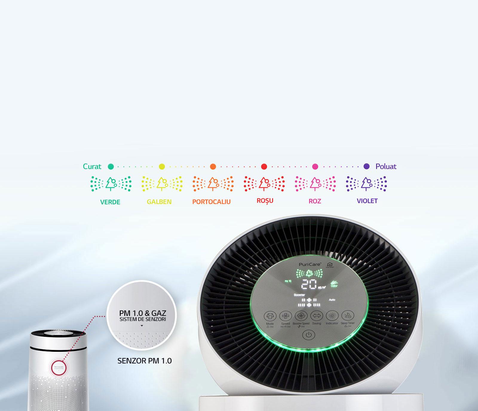 Senzor inteligent PM 1.0 și afișaj<br>3