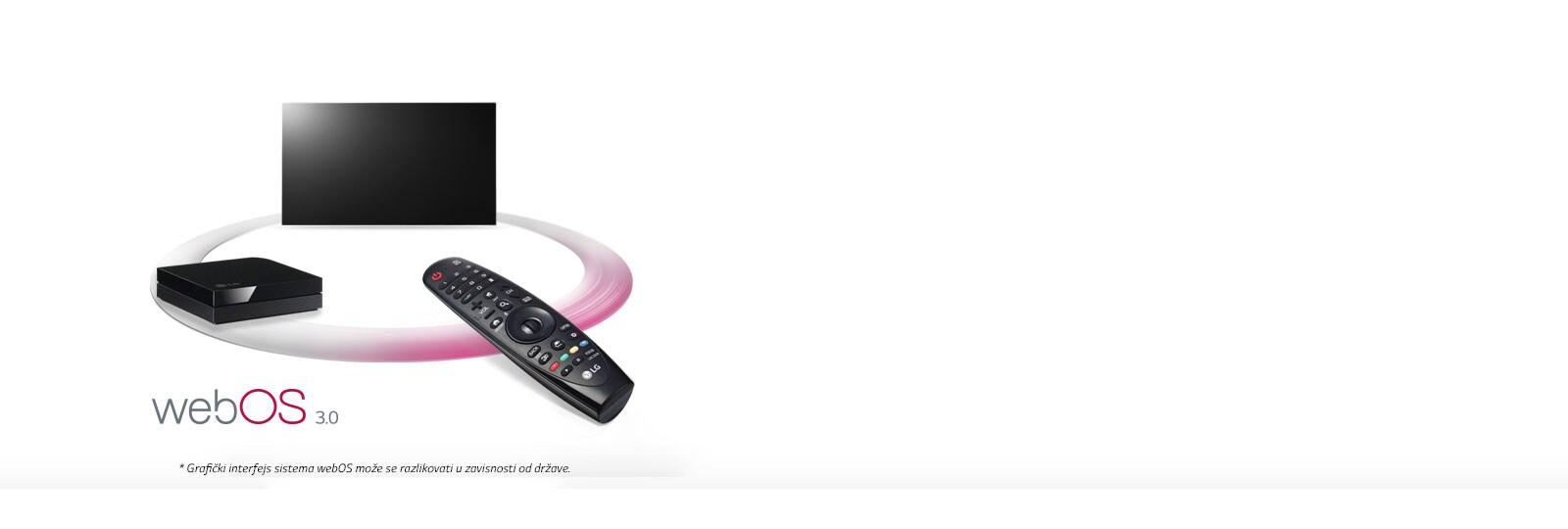 Magical remote