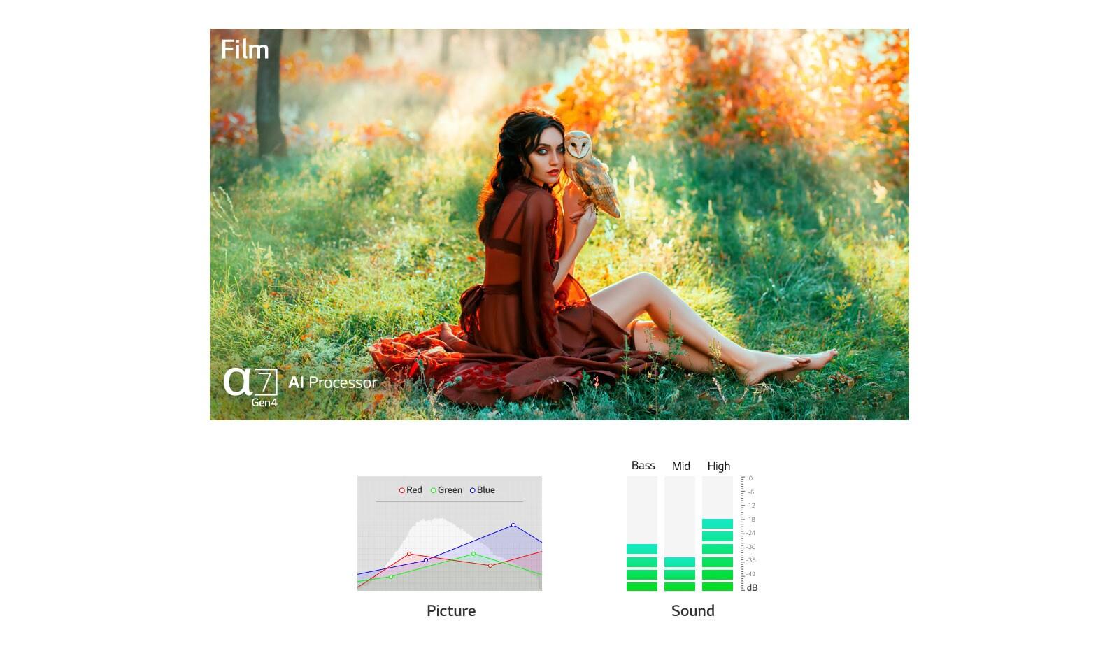 Dva prizora sta samodejno optimizirana za slike in zvok s procesorjem A7 Gen4 AI (predvajanje videa)