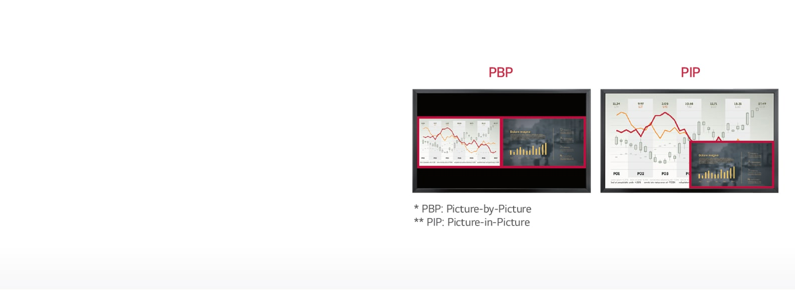 Мультиэкран с PBP / PIP1