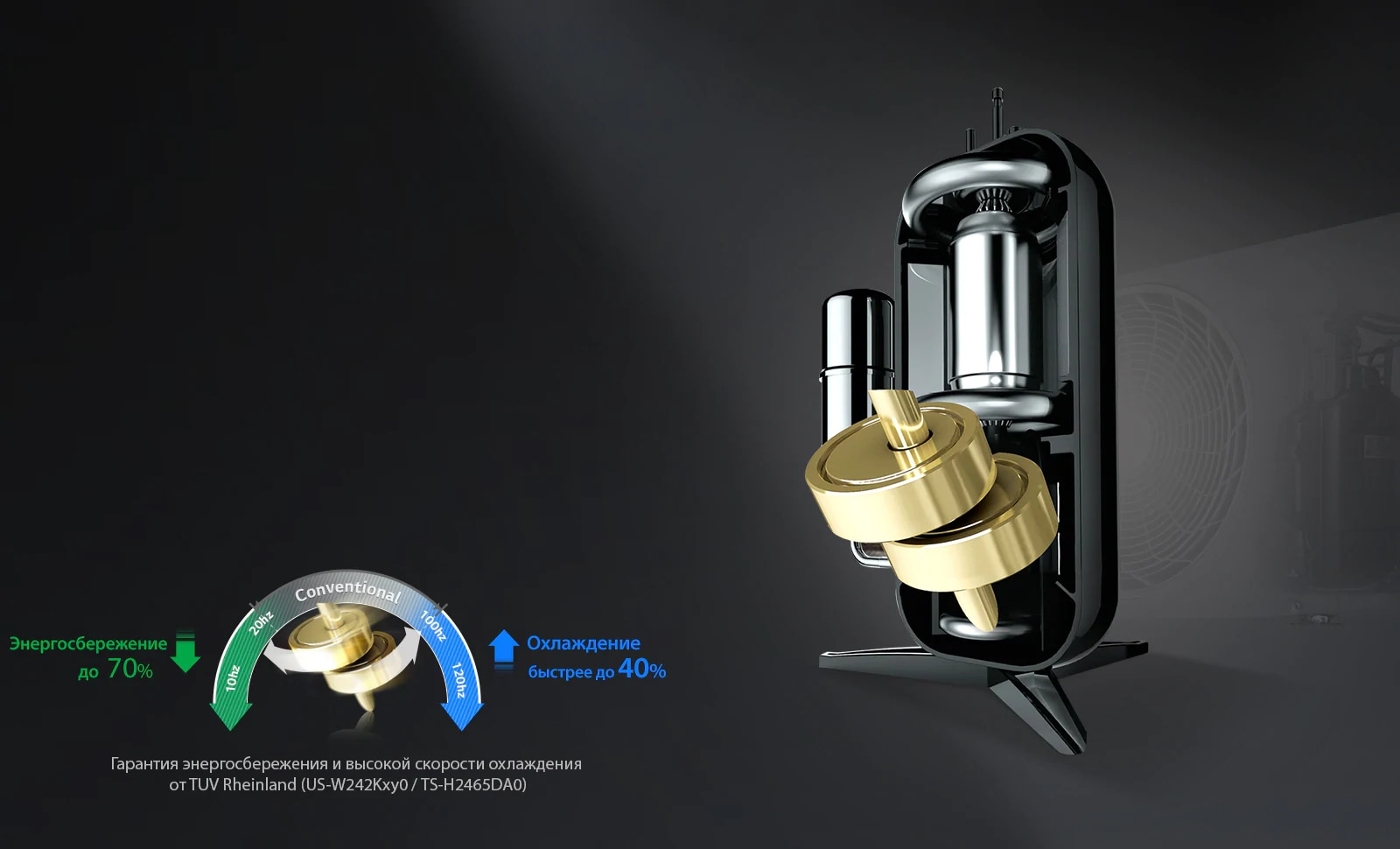 Dual Inverter компрессор1