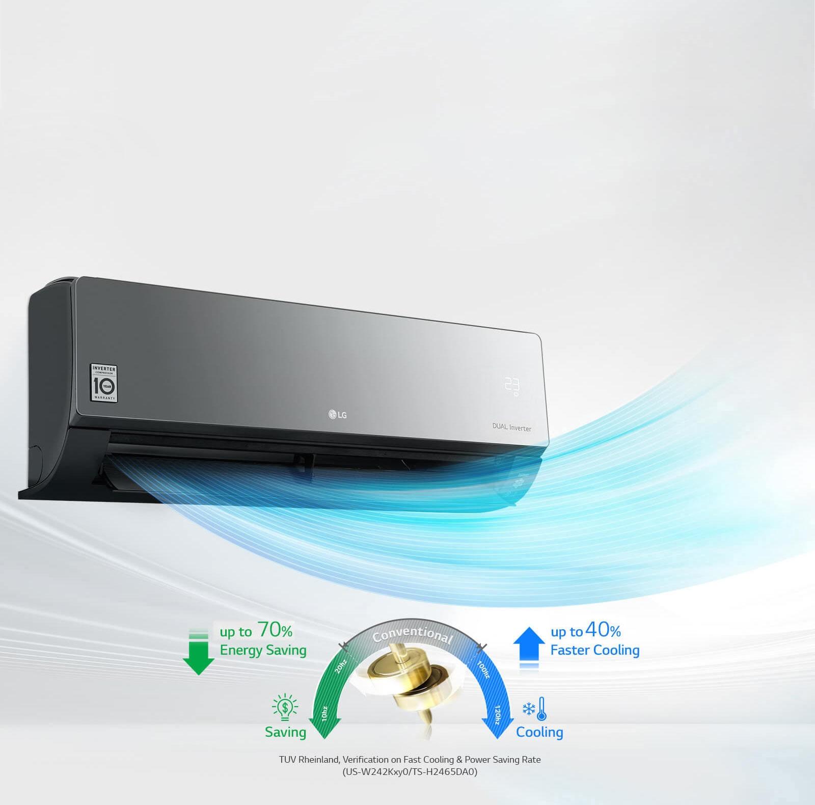 Энергоэффективность и быстрое охлаждение