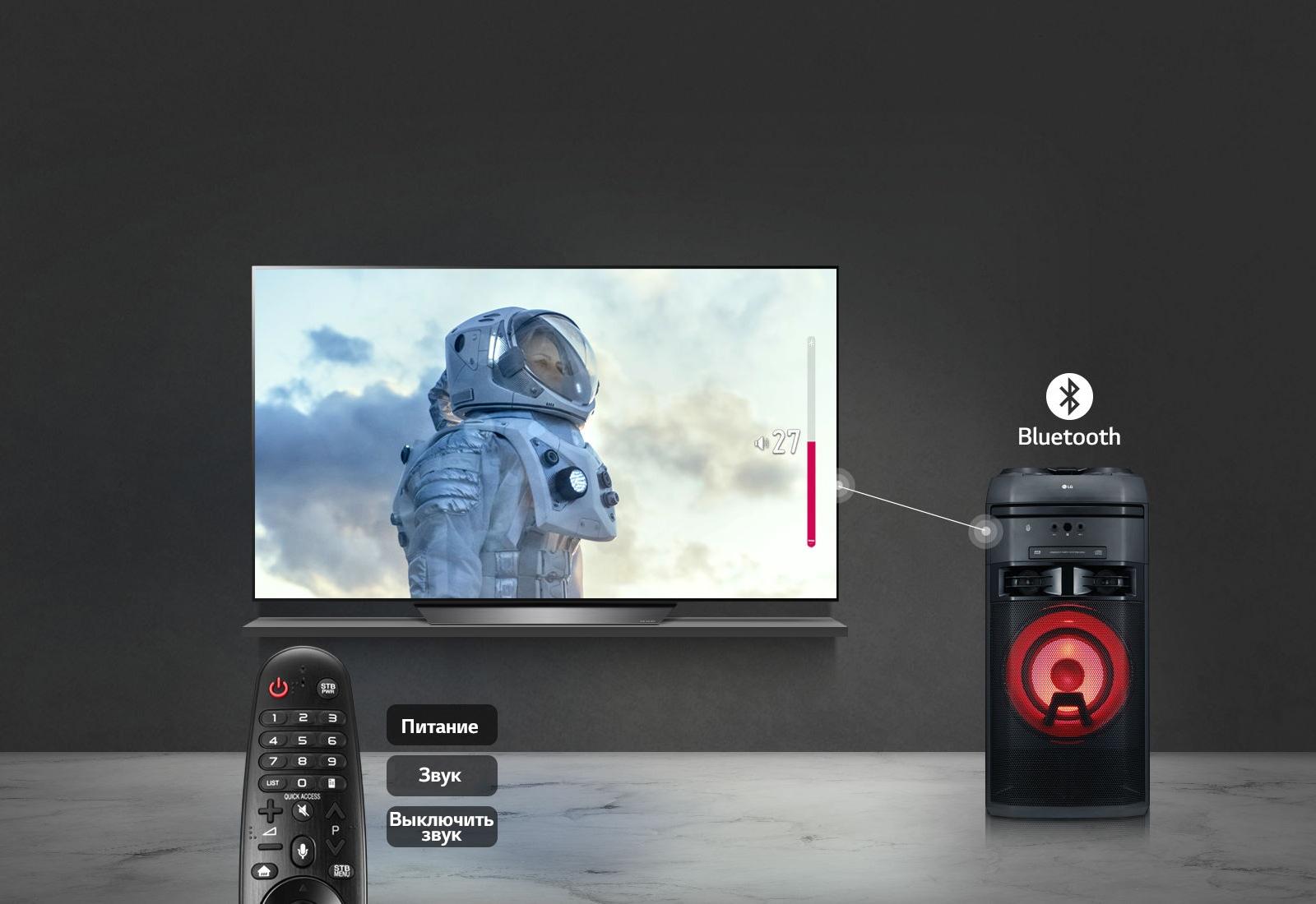 Синхронизация звука с ТВ <br>1