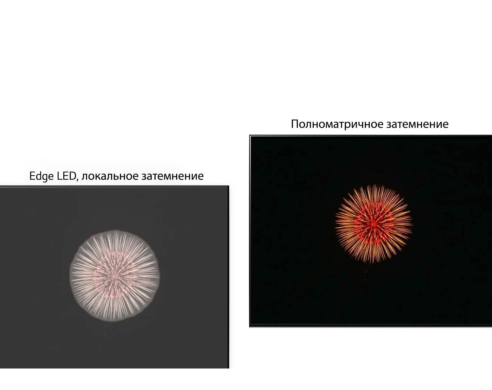 Сравнение Edge LED с локальным затемнением (слева), имеющим эффект свечения, с полнодиапазонным затемнением (справа), обеспечивающим глубокий черный цвет и минимальное свечение (просмотр видео).
