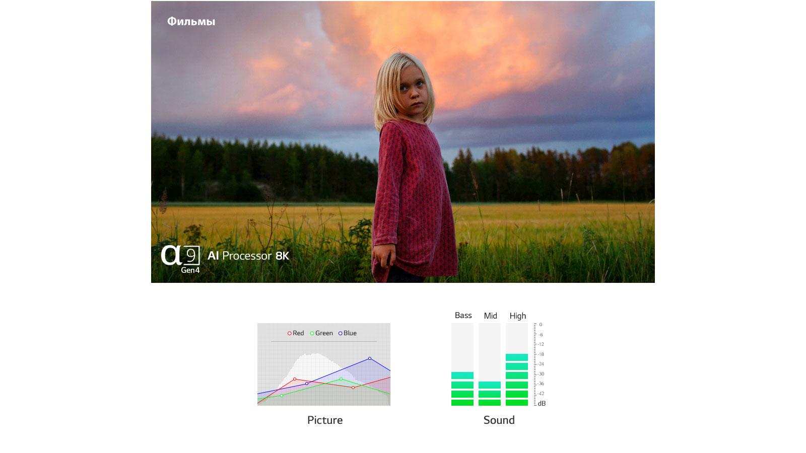Две сцены с изображением и звуком, автоматически оптимизированным с помощью процессора a9 Gen4 с технологией искусственного интеллекта (просмотр видео)