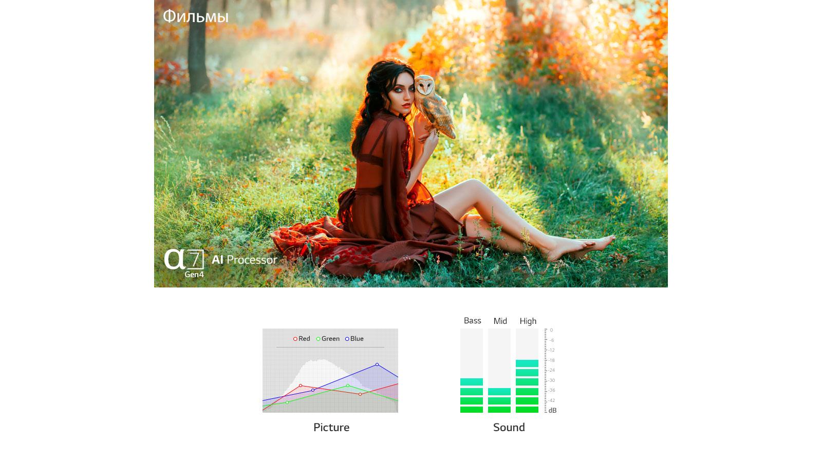 Женщина с совой в лесу с текстом «фильм» в левом верхнем углу и логотипом процессора a7 Gen4 AI в левом нижнем углу. Кадр с замком на фоне луны с текстом «анимация» в верхнем левом углу и логотипом процессора a7 Gen4 AI в левом нижнем углу. (просмотр видео)