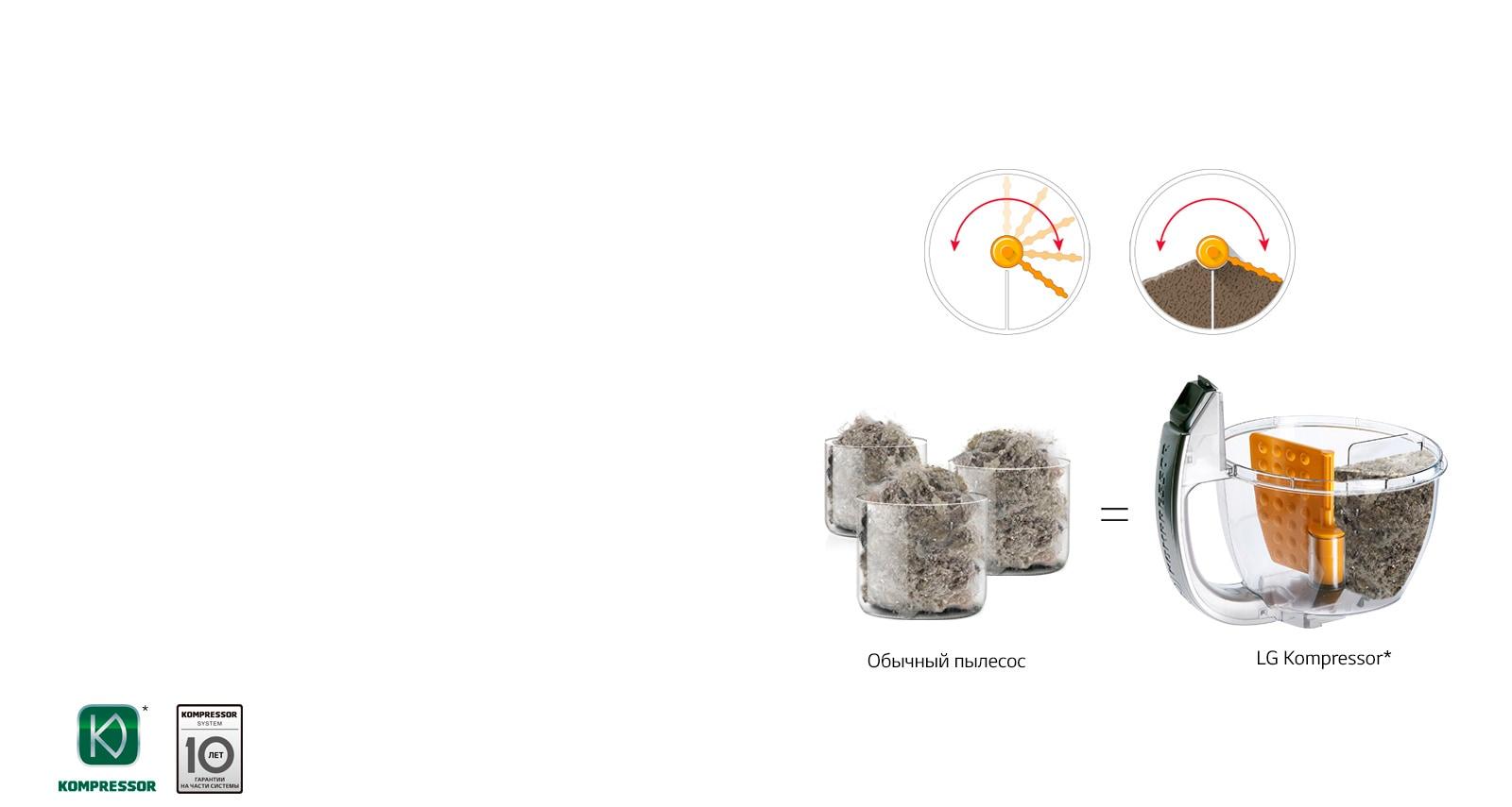 Kompressor* - тройное спрессовывание пыли