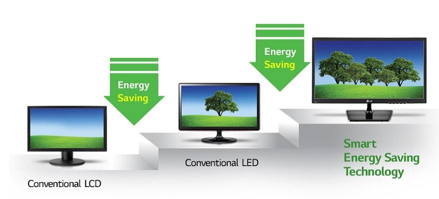 Энергосберегающая технология SMART Energy Saving