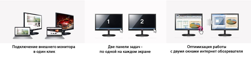 Фукция  Dual Smart Solution