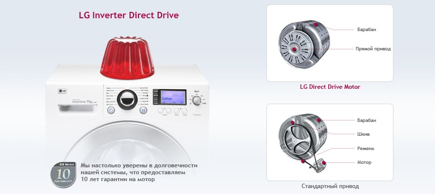 Т��но�огия LG Inverter Direct Drive