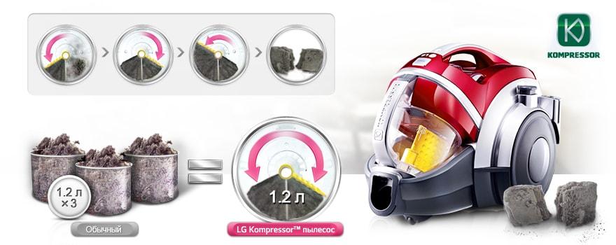 Kompressor® Тройное спрессовывание пыли