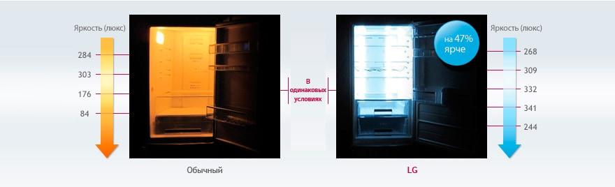 моргает холодильник
