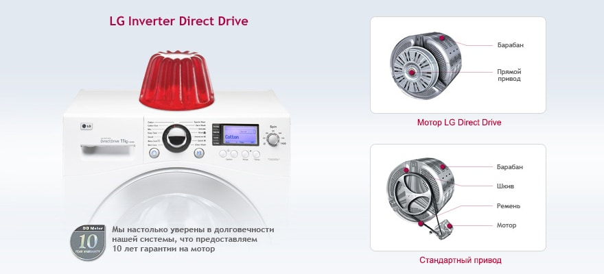 washing-machines-3.jpg