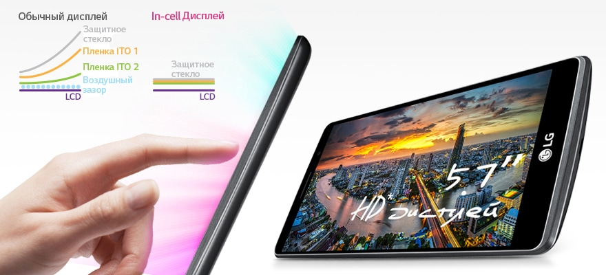 HD дисплей 5.7'' с технологией In-Cell Touch