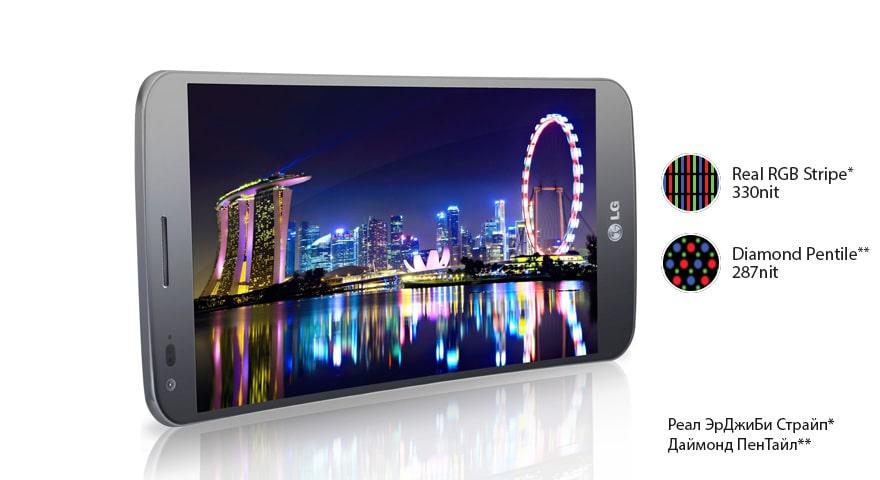 Технология Real RGB HD*
