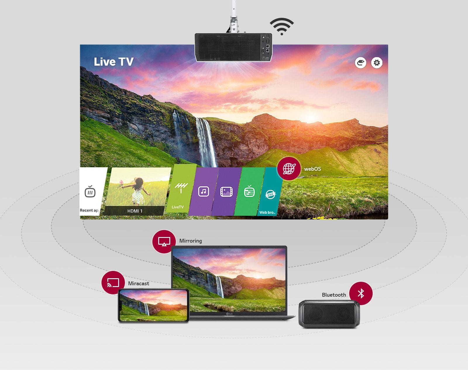 LiveTV webOS Recent app HDMI 1 LiveTV Web bro Mirroring Miracast Bluetooth