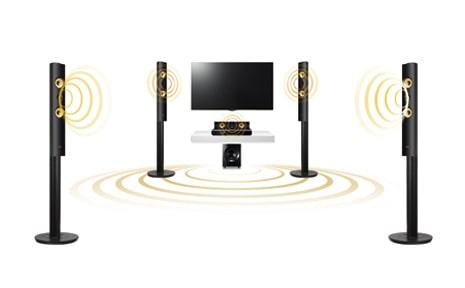 5.1-канальное звучание мощностью 1200 Вт