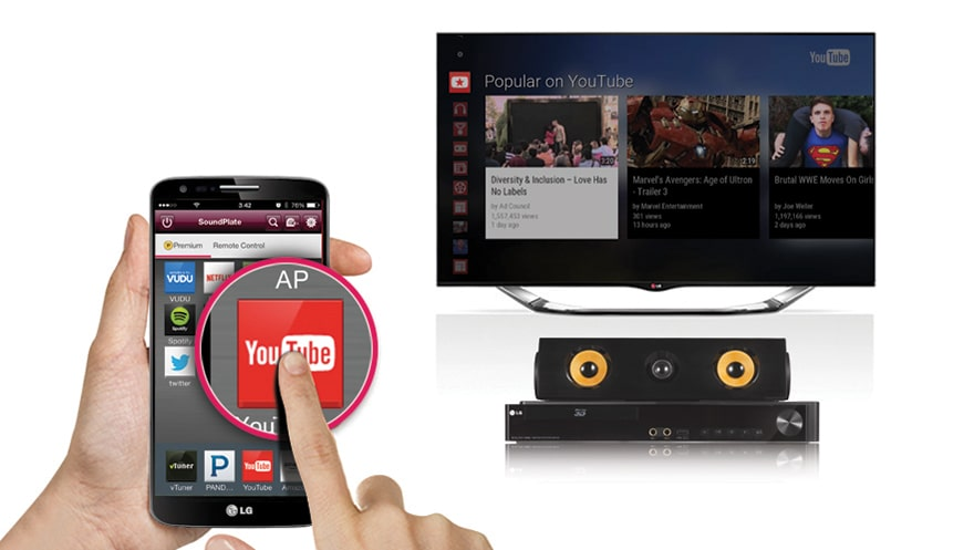 Прямой доступ к онлайн-контенту и управление с помощью приложения LG Remote App