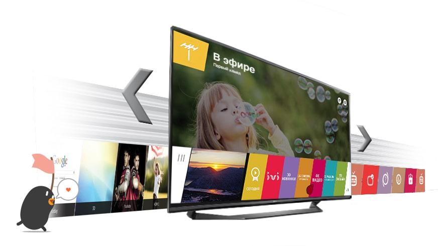 НОВЕЙШАЯ SMART TV ПЛАТФОРМА WEBOS 2.0