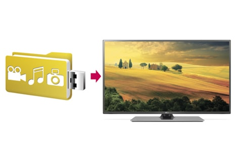 Воспроизведение видео с внешнего USB-накопителя