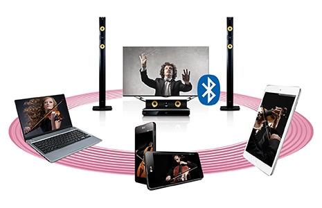 Аудиостриминг по Bluetooth