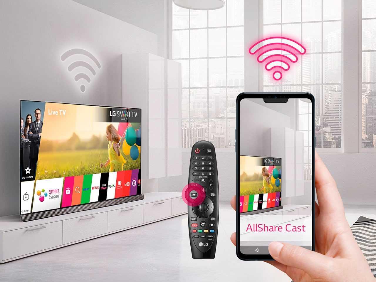 lg smart tv руководство по установке - Prakard