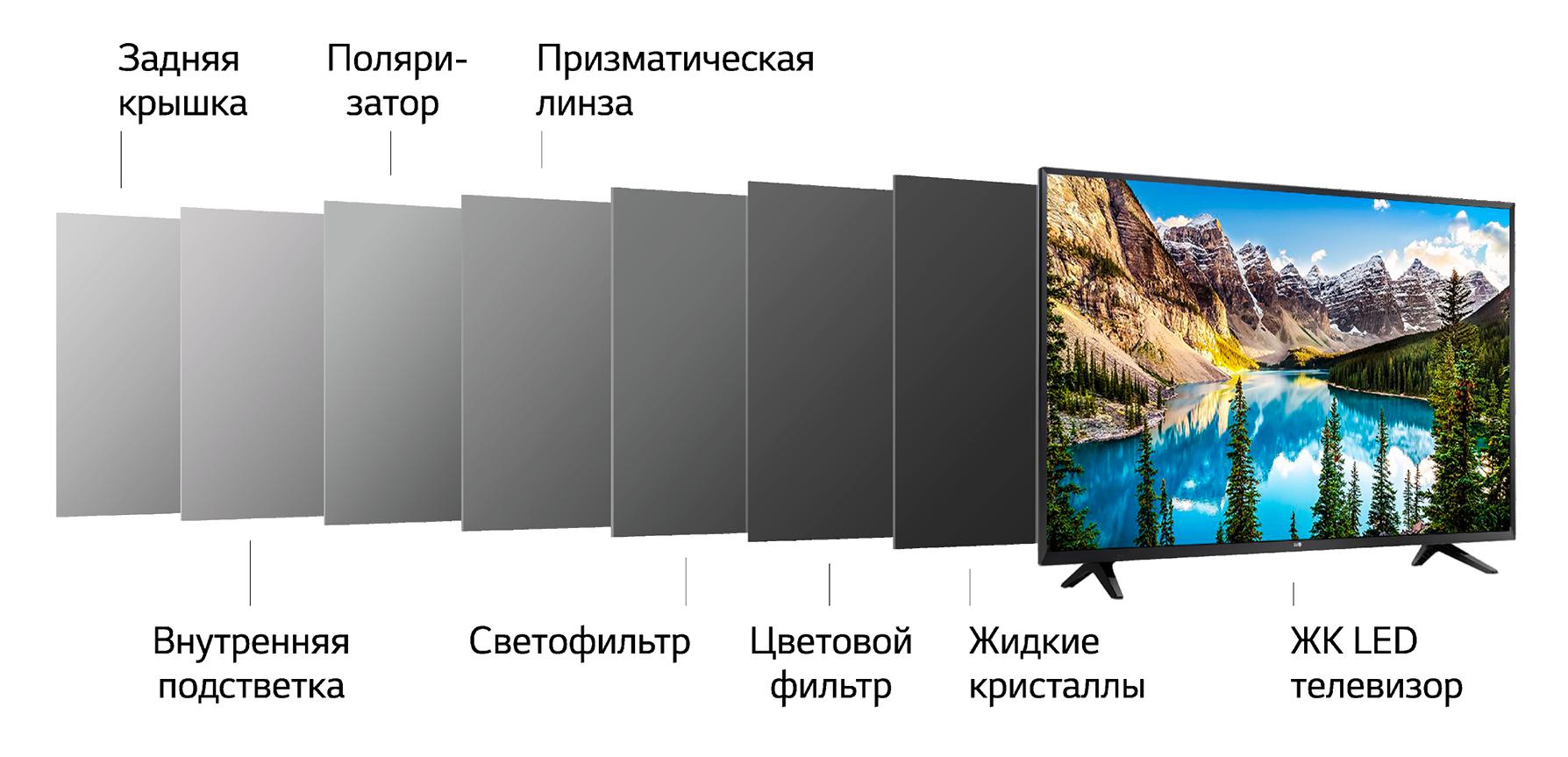 Телевизоры жк размеры экрана