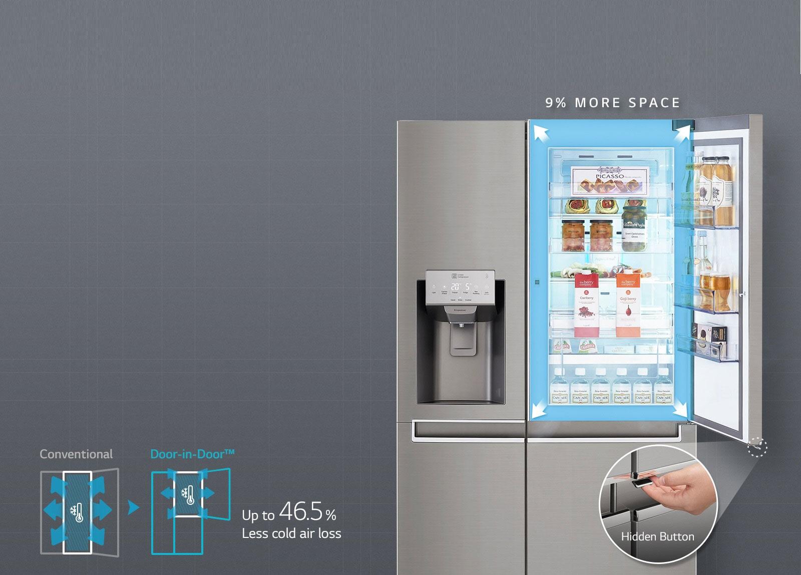 تكنولوجيا باب داخل الباب™ الجديدة المحسنة1