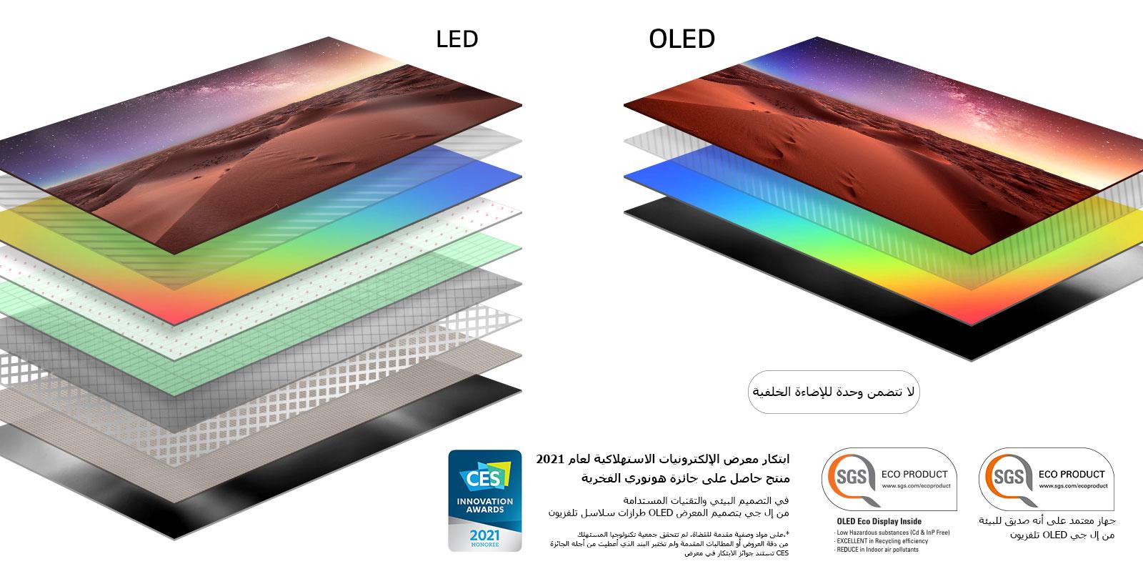 مقارنة بين تكوين طبقة شاشة تلفزيونات LED بتقنية الإضاءة الخلفية وتلفزيونات OLED التي تعمل بتقنية الإضاءة الذاتية (تشغيل الفيديو)