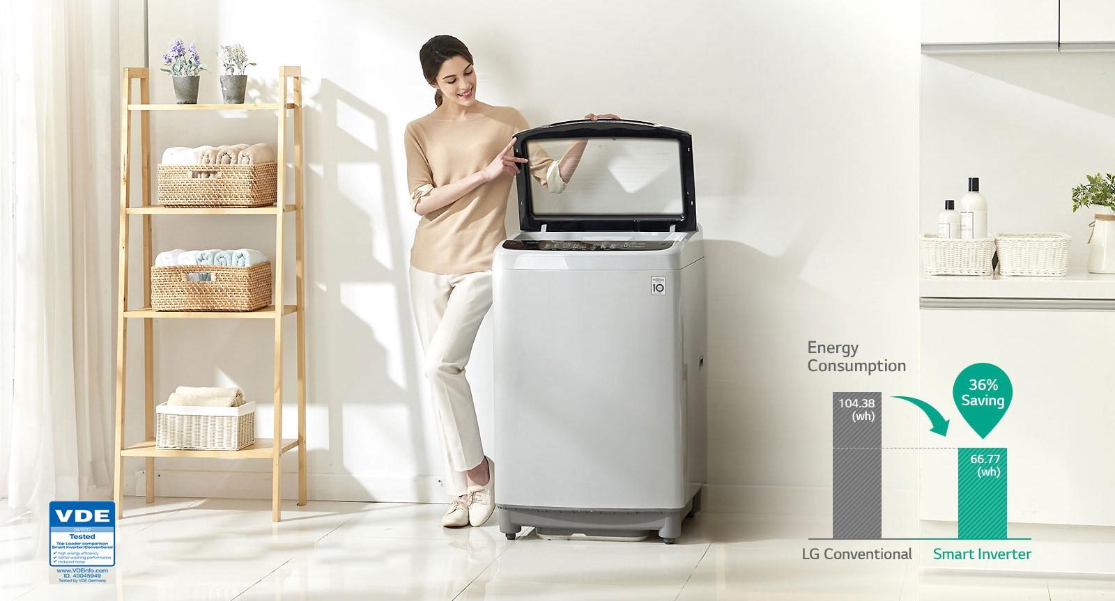 Energy Saving with Smart Inverter Control1