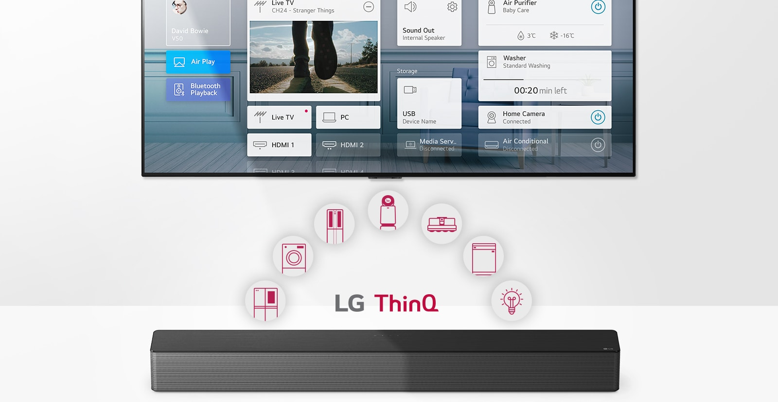 TV is on the wall. LG Soundbar is below the TV. LG ThinQ logo and appliance icons are shown between the TV and LG Soundbar.