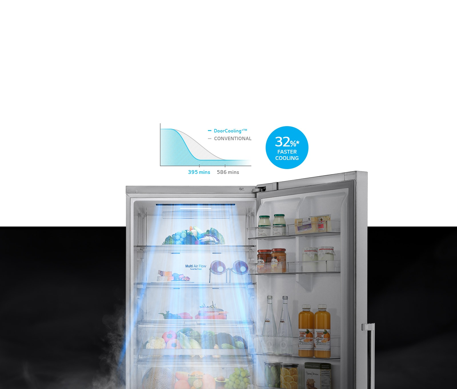 Faster Cooling for Stored Door Items1