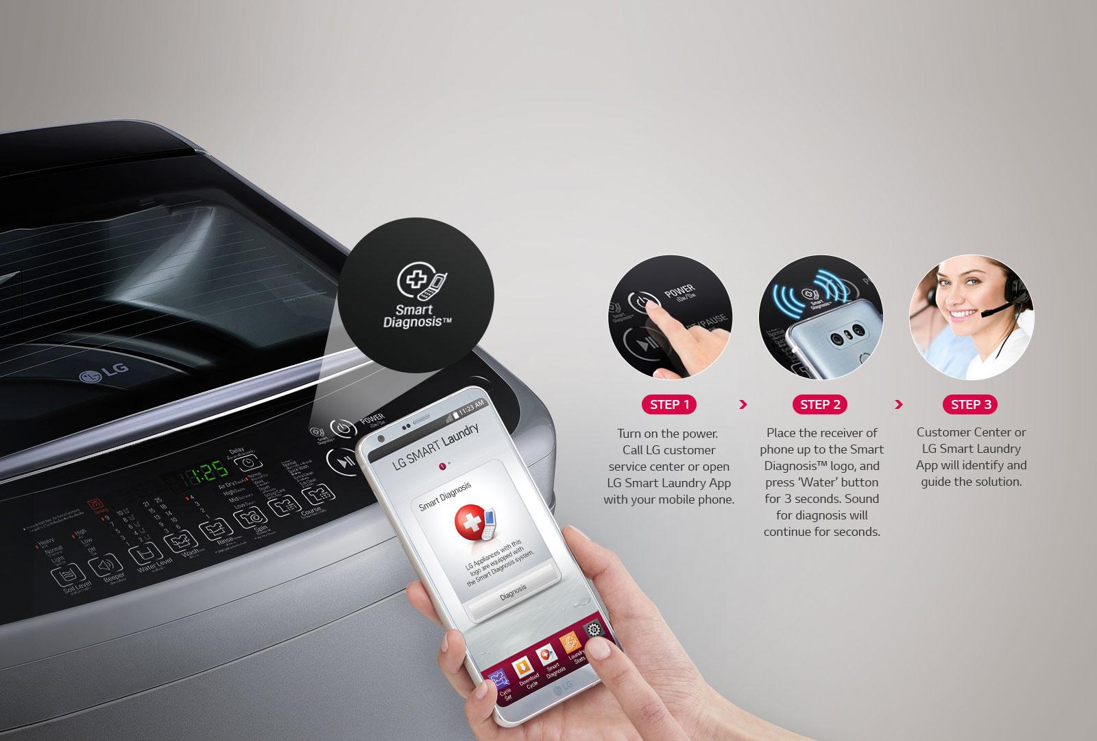 T2175VSPW_Top-Load-Washing-Machines_SmartDiagnosis_D_V1