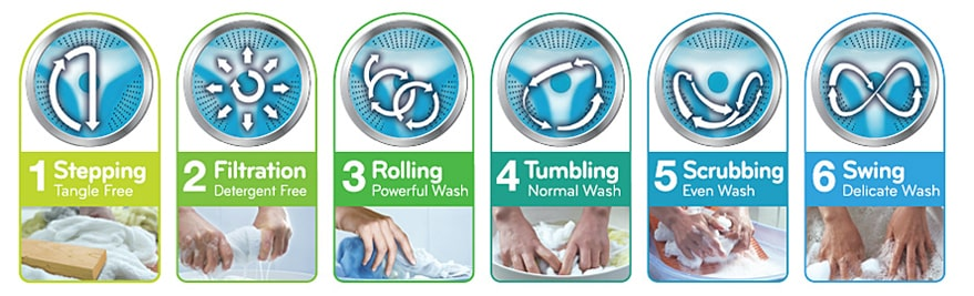 how to clean tub of lg inverter direct drive washing