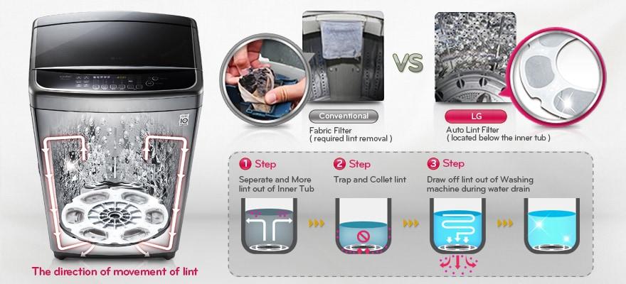 Lg 12kg 6 Motion Inverter Direct Drive Top Load Washing