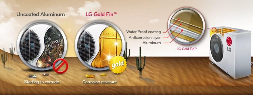 Image result for LG Gold fin
