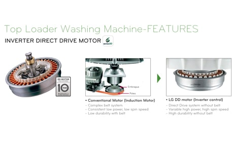 inverter direct drive system
