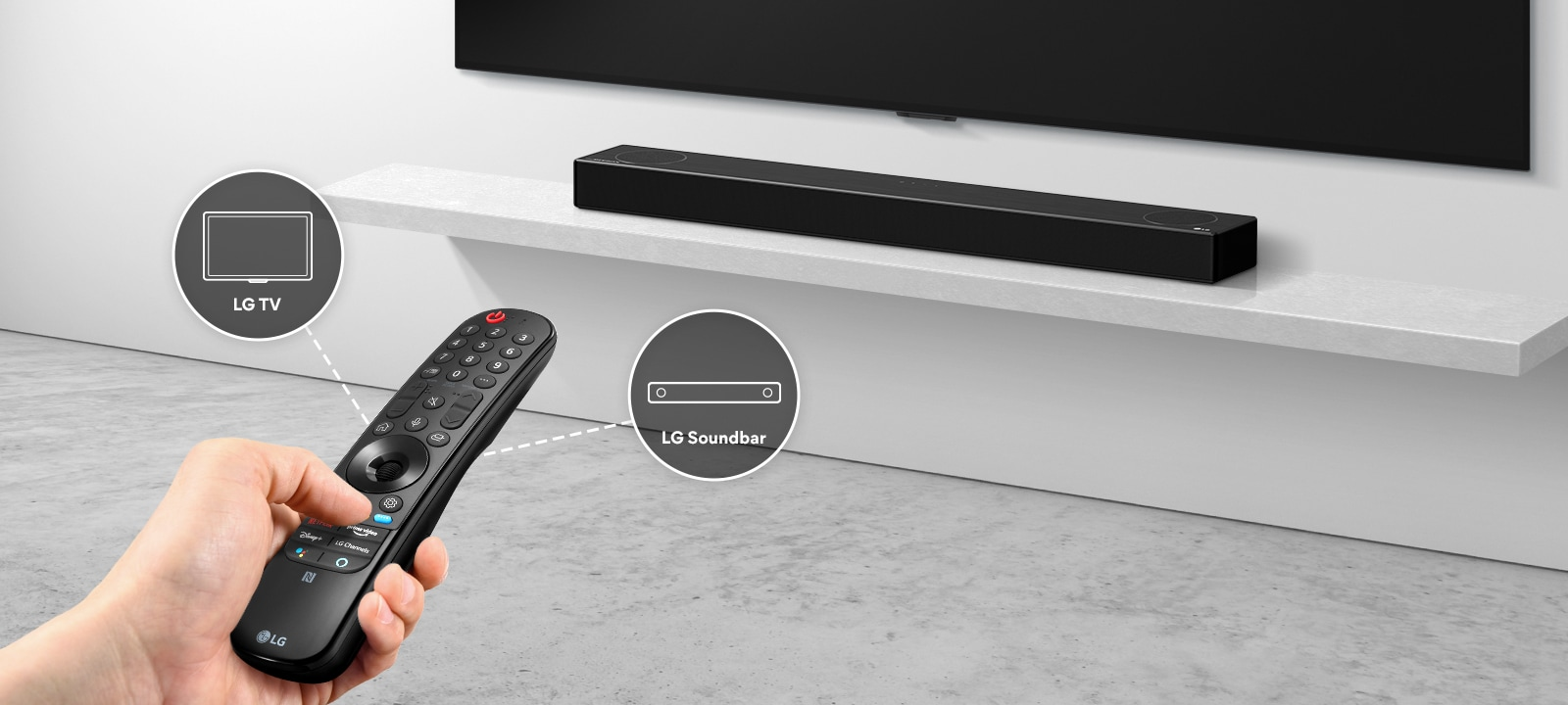 There is a remote control in someone's hand, controlling TV and soundbar in the back. There are icons of LG TV and LG Soundbar.