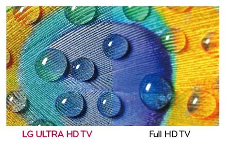 ULTRA Details