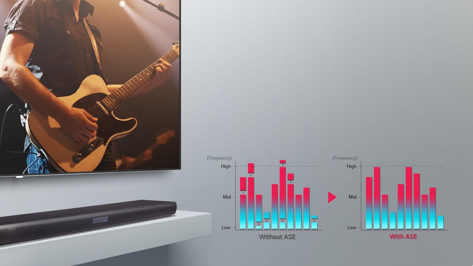 Auto Sound Engine ควบคุมระบบเสียงให้บาลานซ์