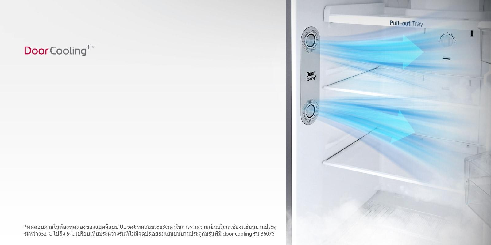 จุดปล่อยลมเย็นบริเวณบานประตูตู้เย็น