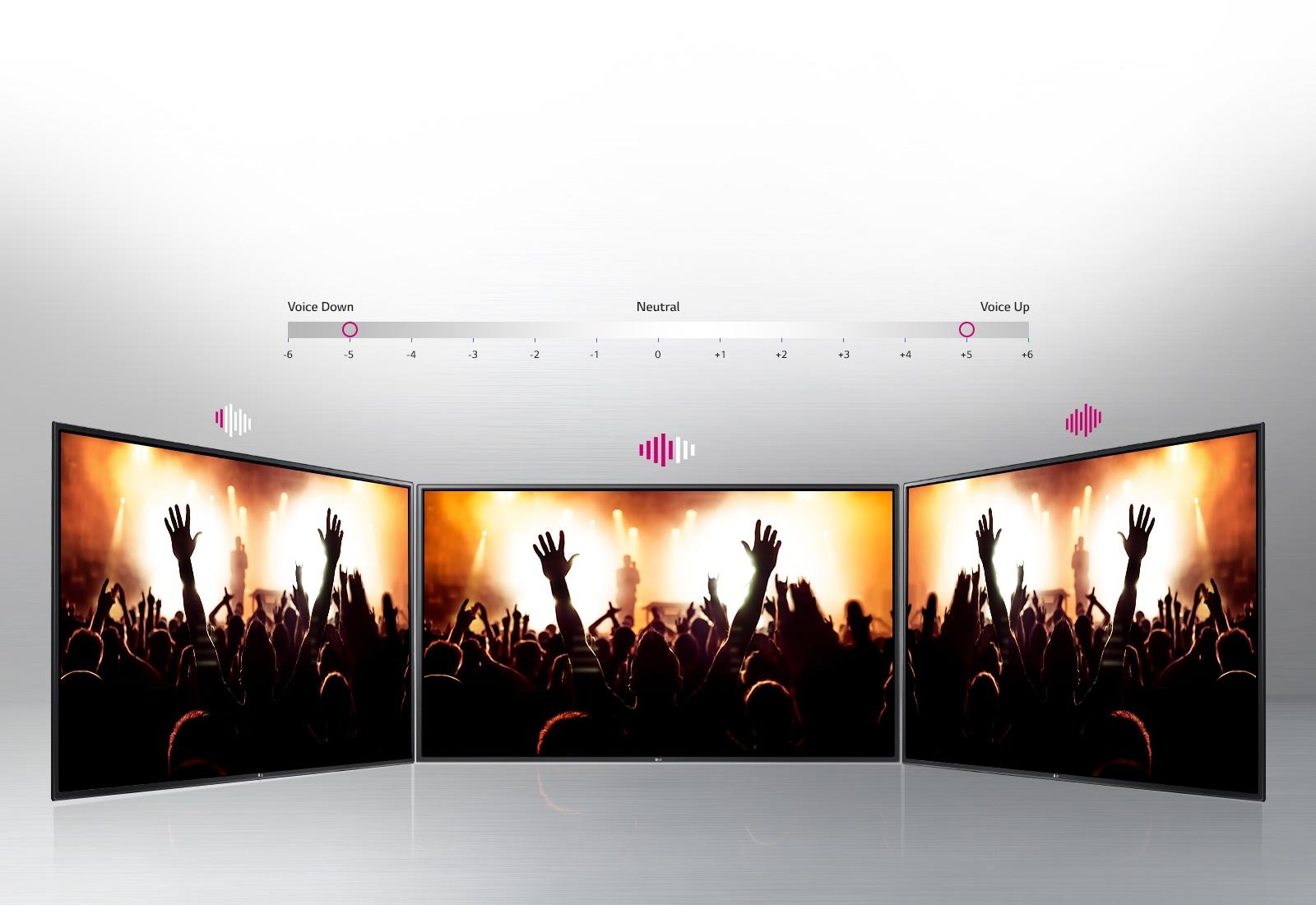 Clear Voice III ระบบปรับความชัดของเสียงสนทนา