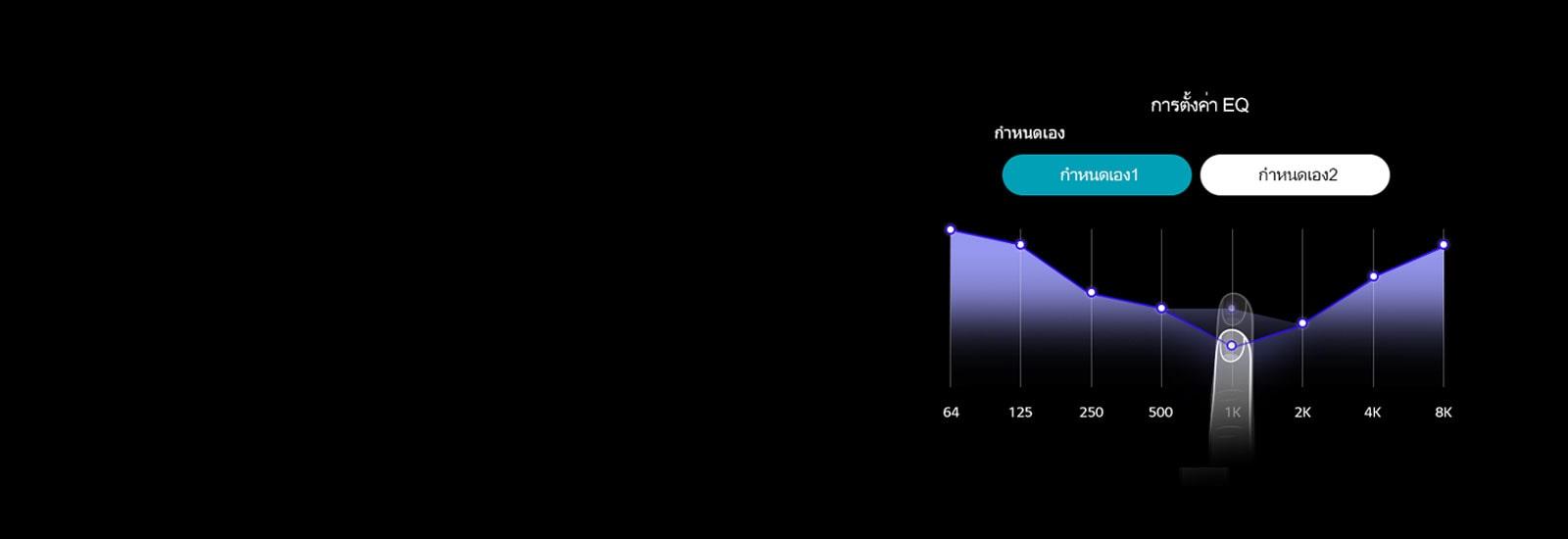 ภาพประกอบของหน้าการตั้งค่า EQ บนแอพ TONE Free แสดงภาพนิ้วมือกำลังปรับกราฟความถี่เสียงขึ้นและลง