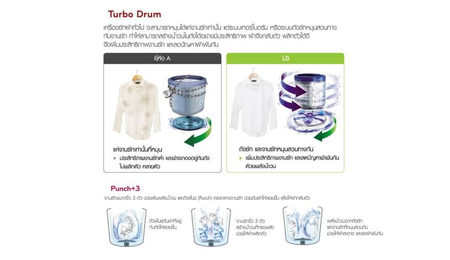 Turbo Drum Punch3