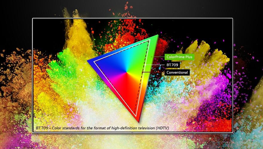 Color Prime Plus : แสดงสีสันได้สดใสสมจริง เป็นธรรมชาติ ตรงตามต้นฉบับ
