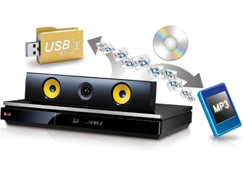 USB DIRECT RECORDING & PLAYBACK