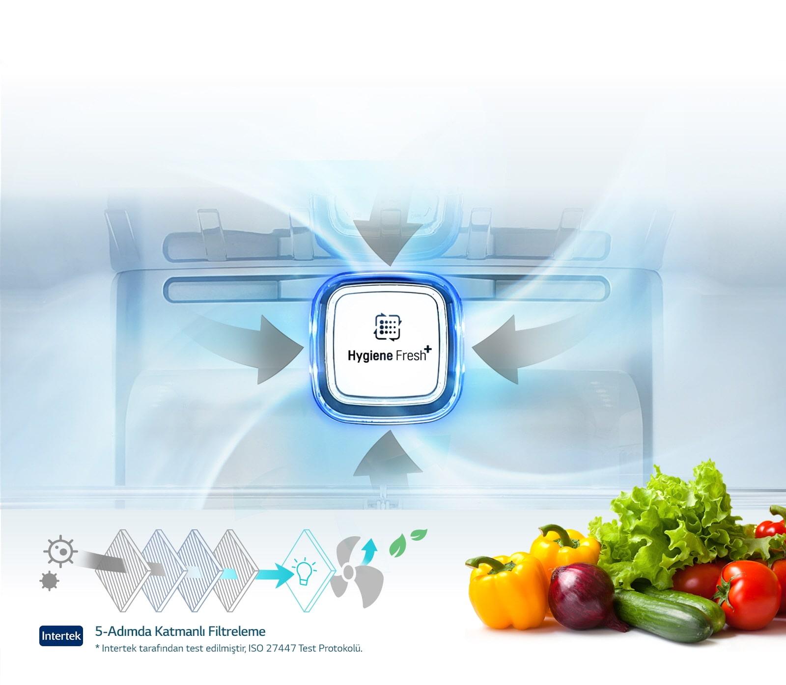 Hygiene Fresh+™ ile %2525252599.999 TAZE HAVA