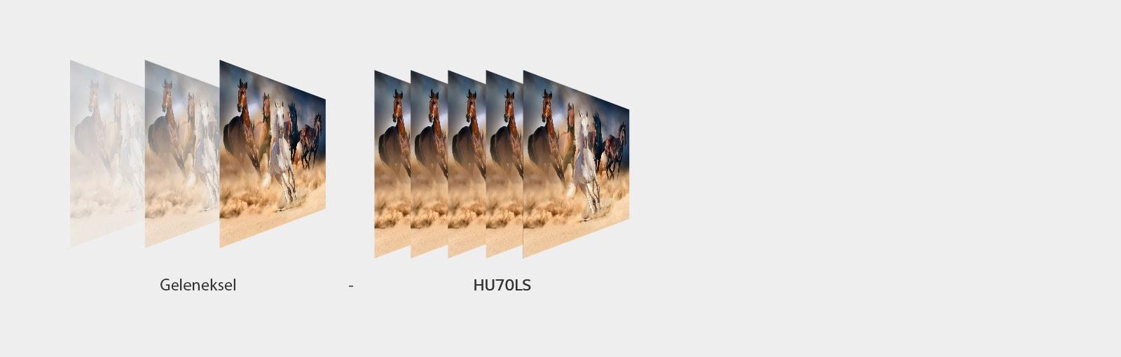 PJT-HU70LS-07-TruMotion-D