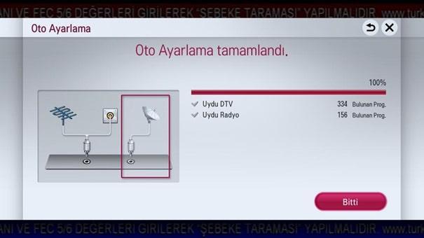 21 Türksat Televizyon Radyo Yayın Frekans Değişikliği