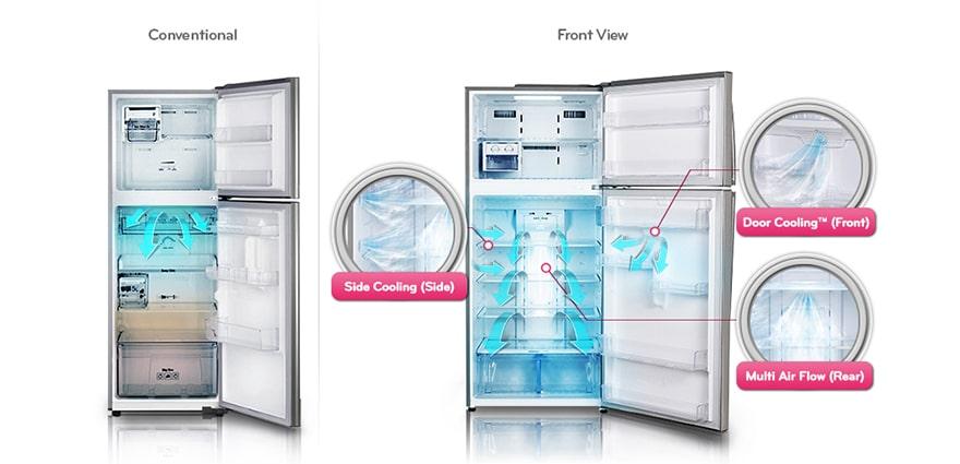 3D Soğutma (Opsiyonel)